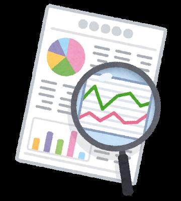 アドセンス ブログの収益を上げる4つの方法