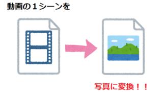 動画から写真を切り出す方法