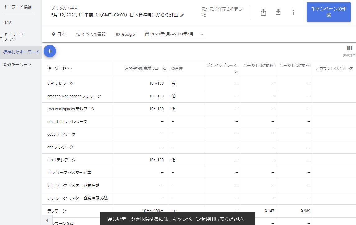 検索ボリュームと予測データ 結果